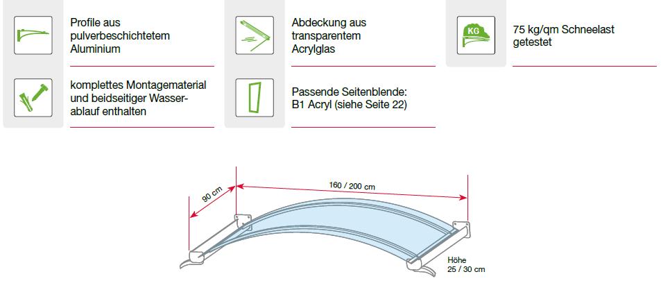 Eigenschaften des Bogenvordaches BV/B