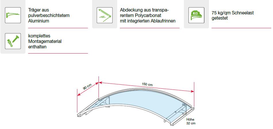 Eigenschaften des Bogenvordaches BV Secco