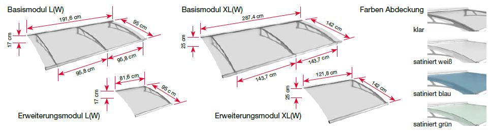 Maße und Faben des Vordachsystems