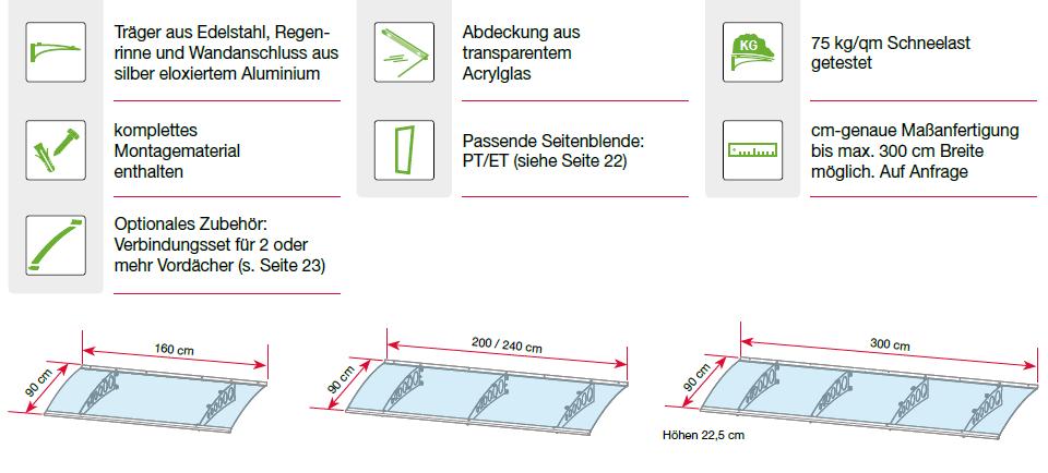 Eigenschaften des Pultvordaches Typ PT/ET