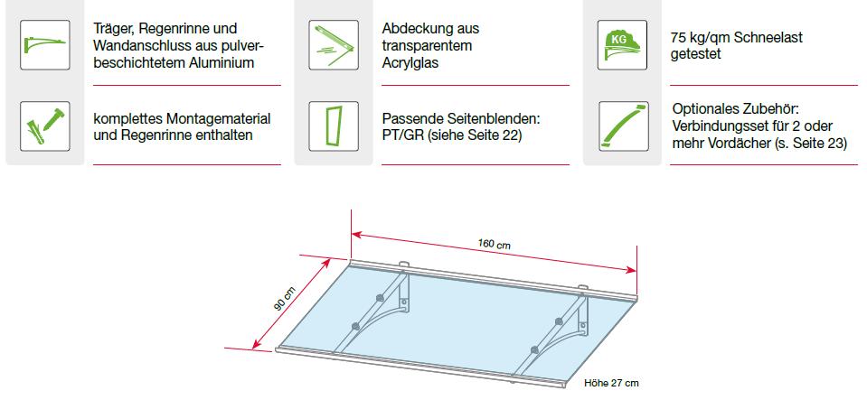 Eigenschaften des Pultvordaches PT/G + PT/GR