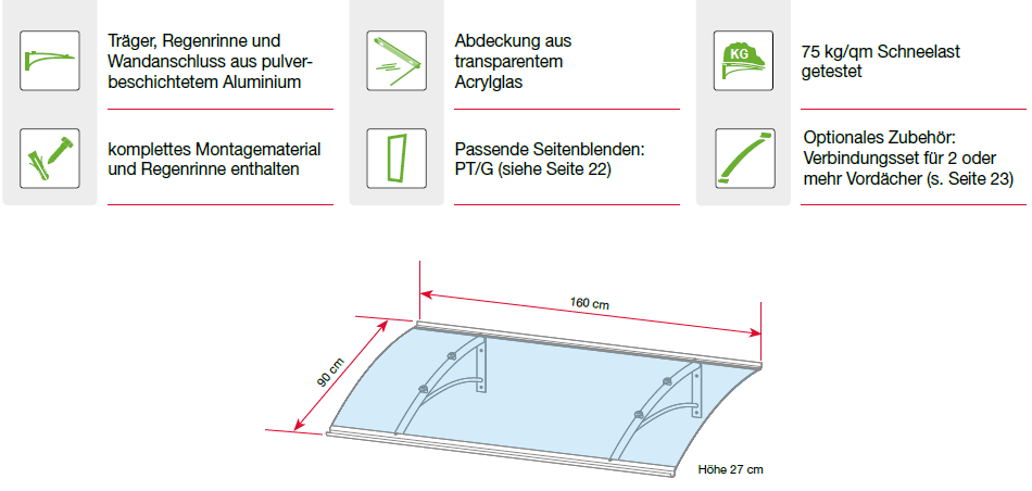 Eigenschaften des Pultvordaches PT/G