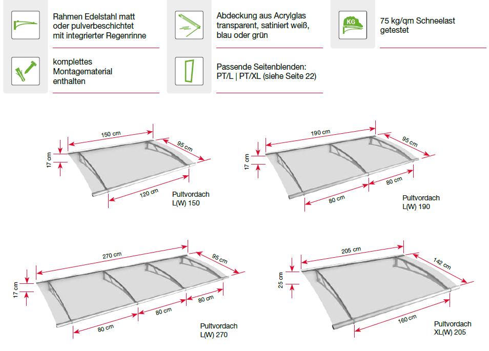 Eigenschaften des Pultvordaches PT/L und PT/XL