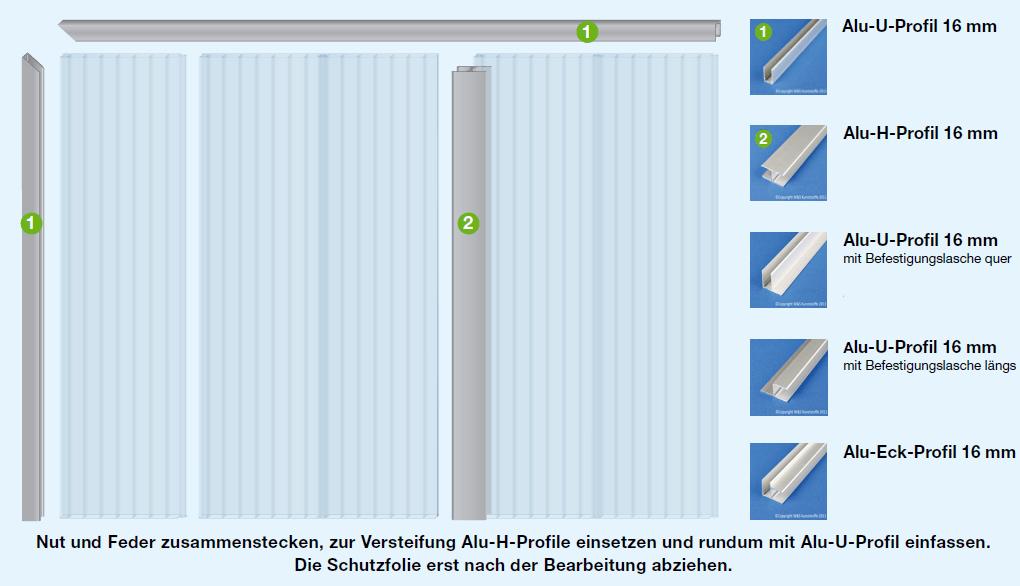 Hohlkammerpaneele Verlegebeispiel Wandbereich