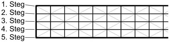 Beispiel Benennung von Stegplatten nach Steganzahl